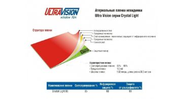Ultra Vision Crystal Light 85 Blue 1.524 m